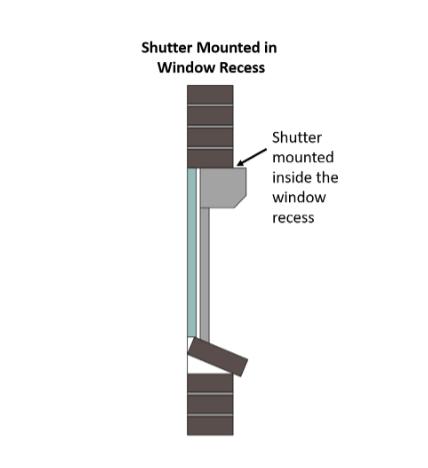 roller shutters online